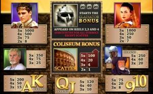Gladiator: regole e simboli di gioco