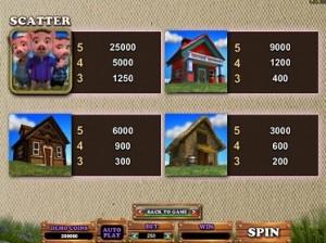 Piggy Fortunes slot: impara a giocare
