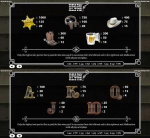 Dead or Alive slot NetEnt: recensione
