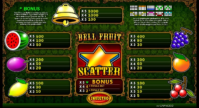 Slot machine frutta gratis