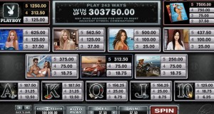 Playboy slot online Microgaming: come giocare